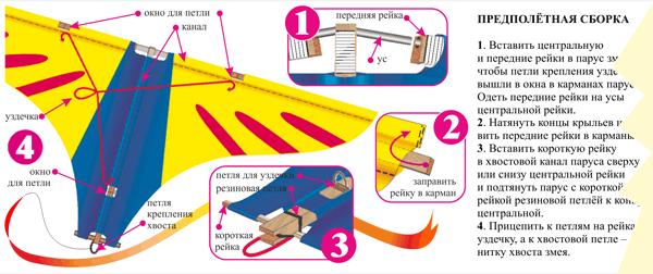 инструкция по сборке детского воздушного змея.